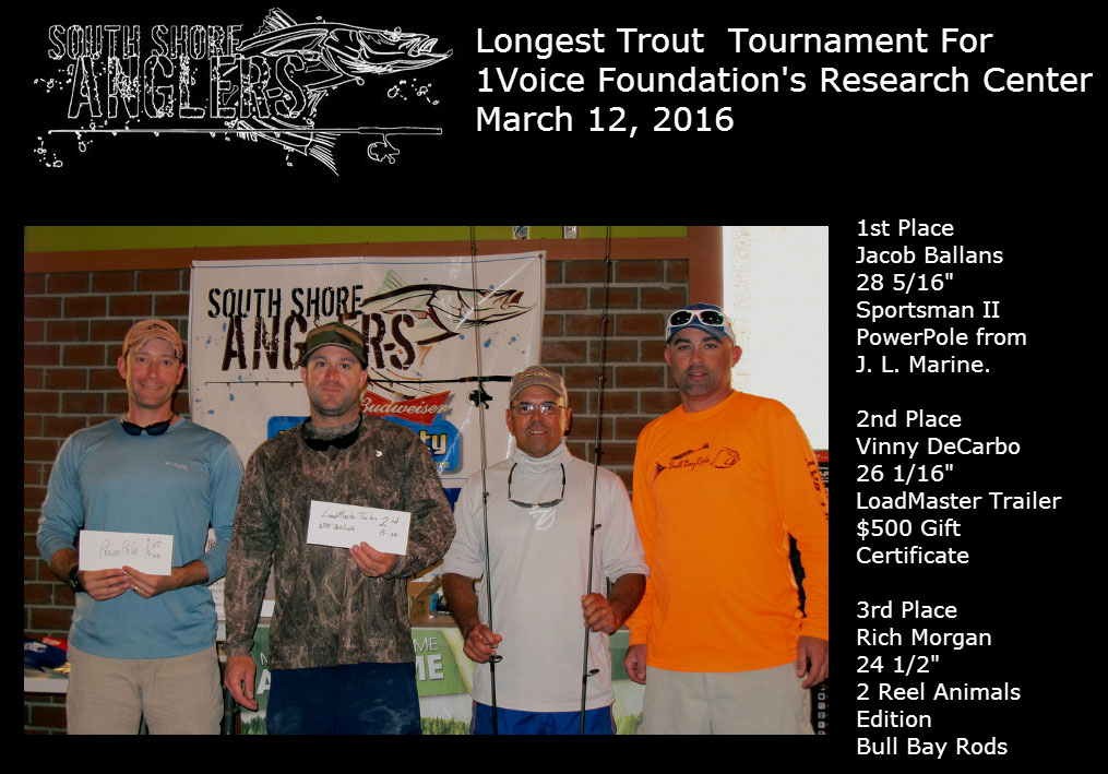 Hall of Fame - Longest Trout for 1Voice